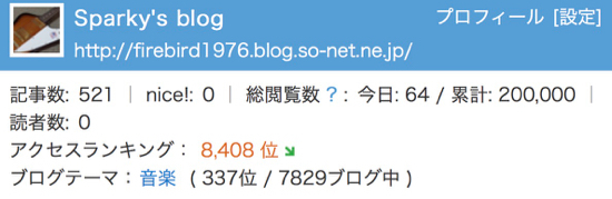 H29.06.27 200,000 hits